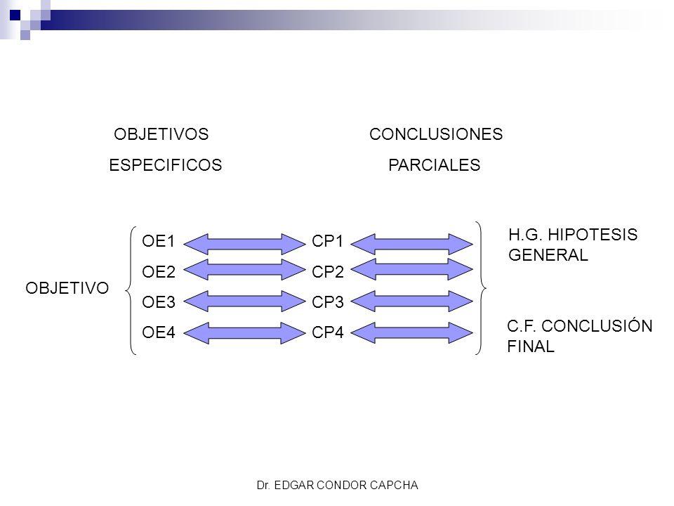 OBJETIVOS CONCLUSIONES ESPECIFICOS PARCIALES
