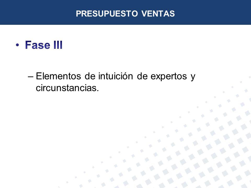 Fase III Elementos de intuición de expertos y circunstancias.