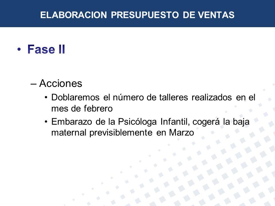 ELABORACION PRESUPUESTO DE VENTAS