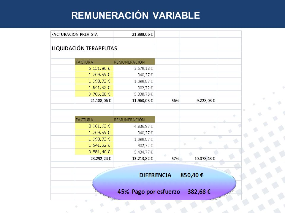 REMUNERACIÓN VARIABLE