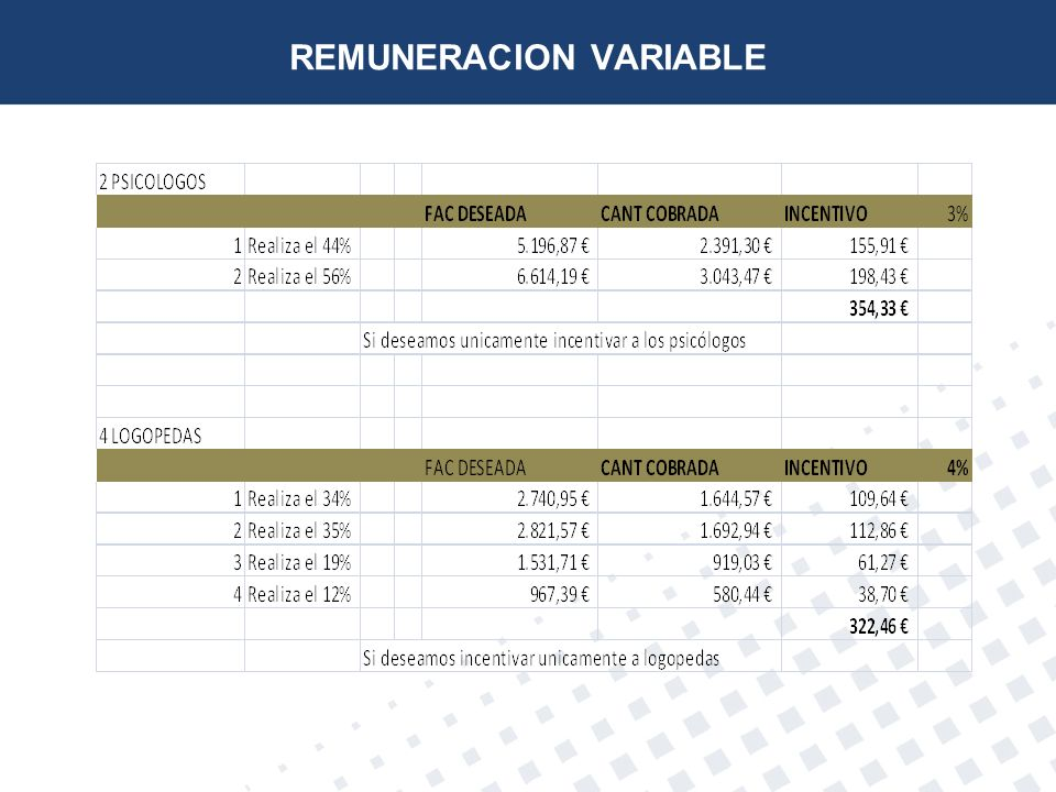 REMUNERACION VARIABLE