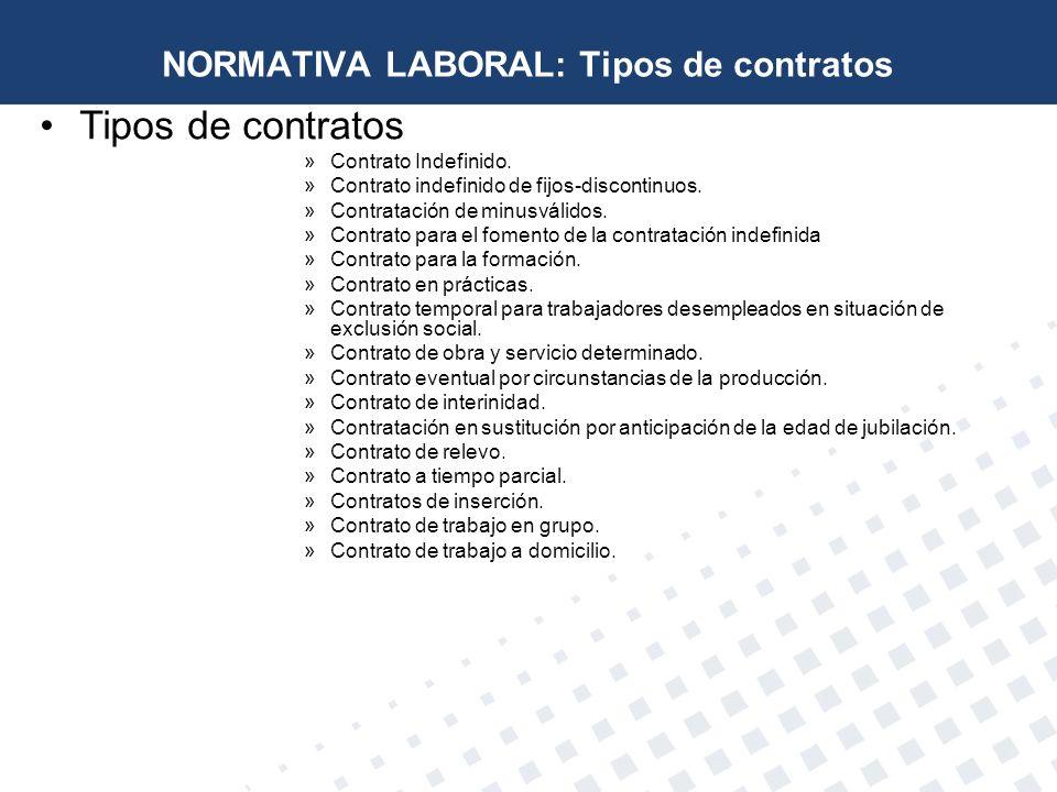 NORMATIVA LABORAL: Tipos de contratos