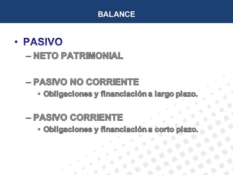 PASIVO NETO PATRIMONIAL PASIVO NO CORRIENTE PASIVO CORRIENTE BALANCE