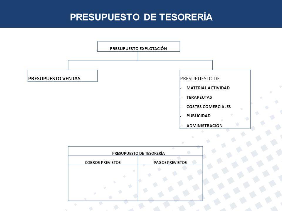 PRESUPUESTO DE TESORERÍA