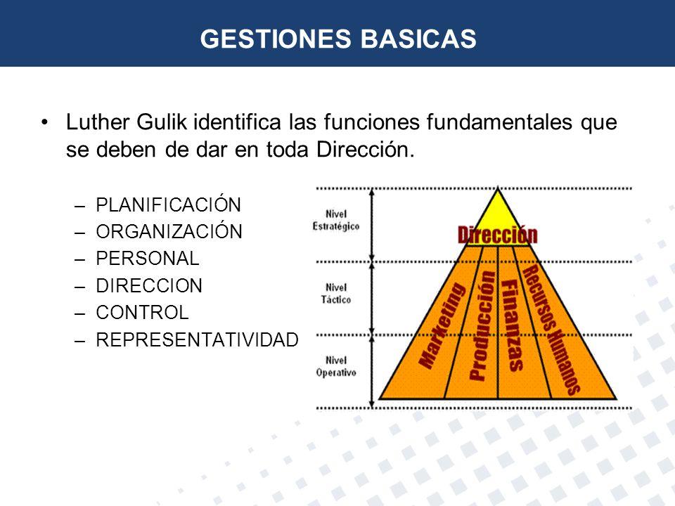 GESTIONES BASICAS Luther Gulik identifica las funciones fundamentales que se deben de dar en toda Dirección.