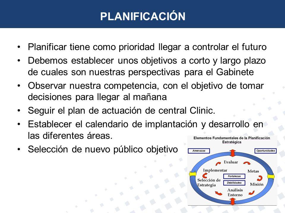 PLANIFICACIÓN Planificar tiene como prioridad llegar a controlar el futuro.