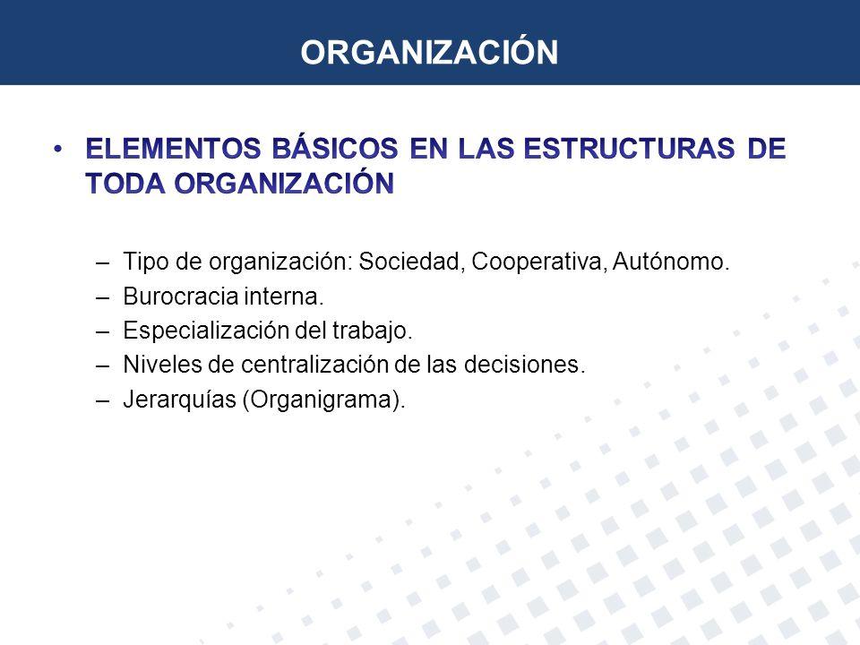 ORGANIZACIÓN ELEMENTOS BÁSICOS EN LAS ESTRUCTURAS DE TODA ORGANIZACIÓN
