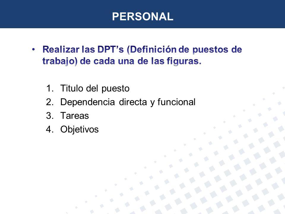 PERSONAL Realizar las DPT's (Definición de puestos de trabajo) de cada una de las figuras. Titulo del puesto.