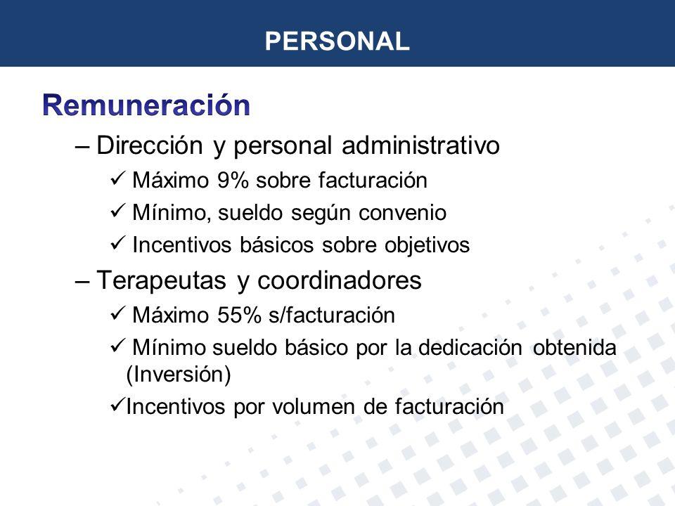 Remuneración PERSONAL Dirección y personal administrativo