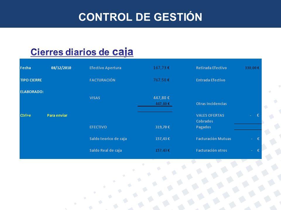 CONTROL DE GESTIÓN Cierres diarios de caja
