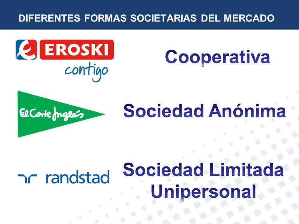 DIFERENTES FORMAS SOCIETARIAS DEL MERCADO