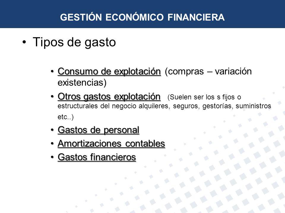 GESTIÓN ECONÓMICO FINANCIERA