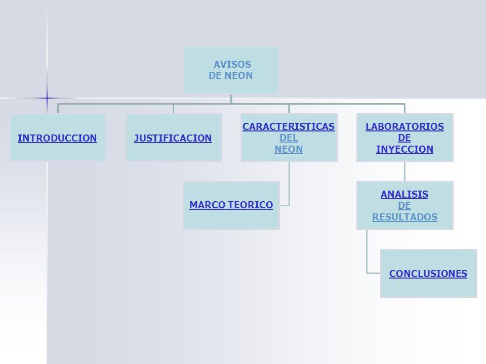 DE NEON AVISOS. INTRODUCCION. JUSTIFICACION. CARACTERISTICAS. NEON. DEL. MARCO TEORICO. LABORATORIOS.