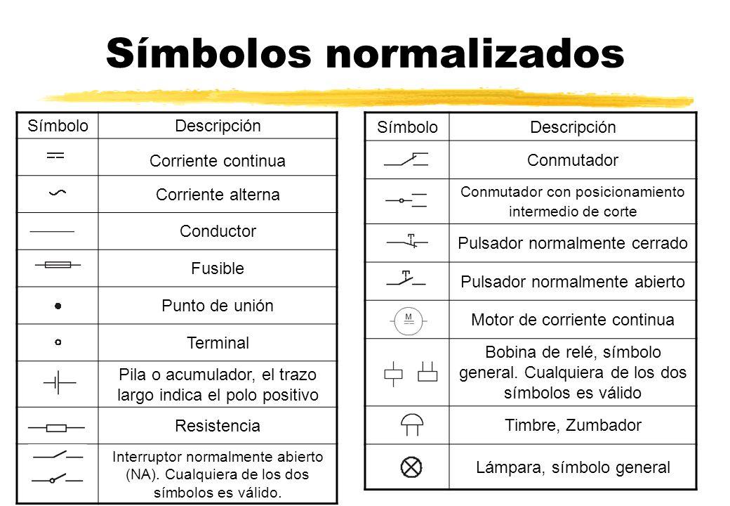 Símbolos normalizados