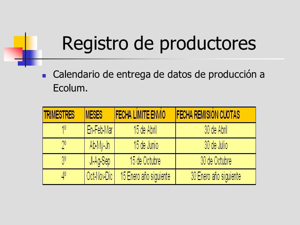 Registro de productores