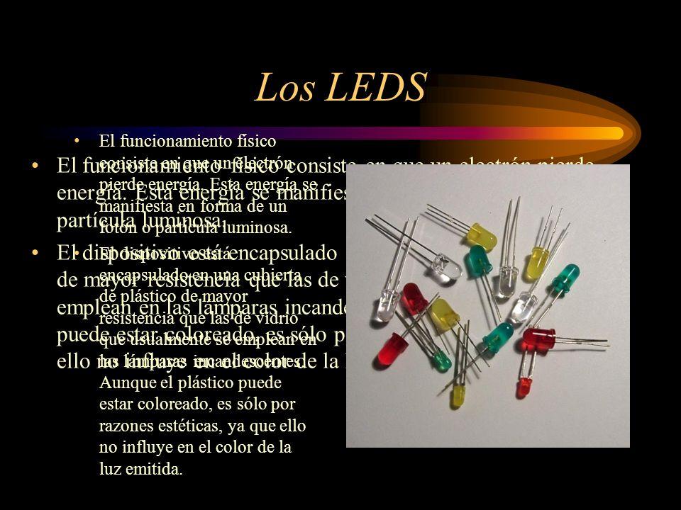 Los LEDS El funcionamiento físico consiste en que un electrón pierde energía. Esta energía se manifiesta en forma de un fotón o partícula luminosa.