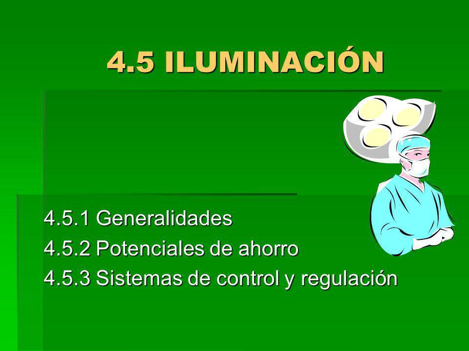 4.5 ILUMINACIÓN 4.5.1 Generalidades 4.5.2 Potenciales de ahorro