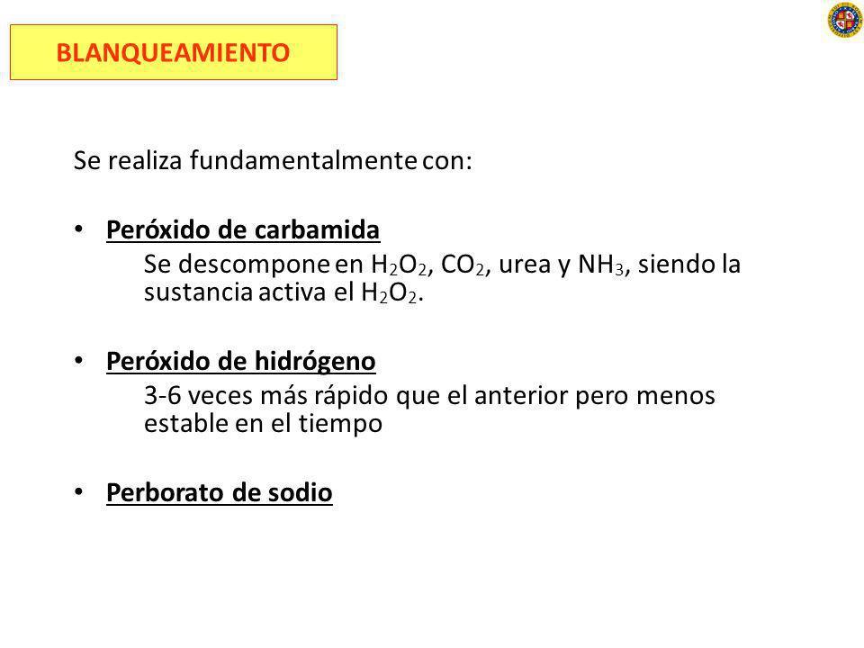 BLANQUEAMIENTO Se realiza fundamentalmente con: Peróxido de carbamida. Se descompone en H2O2, CO2, urea y NH3, siendo la sustancia activa el H2O2.