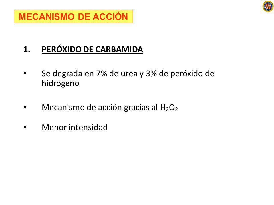 MECANISMO DE ACCIÓN PERÓXIDO DE CARBAMIDA. Se degrada en 7% de urea y 3% de peróxido de hidrógeno.
