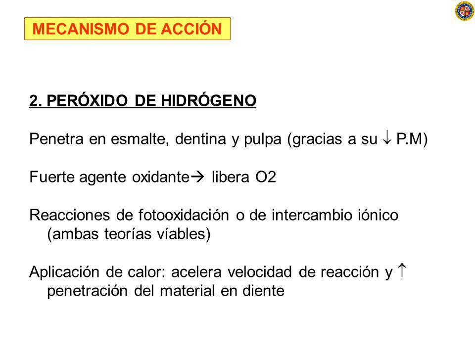 MECANISMO DE ACCIÓN 2. PERÓXIDO DE HIDRÓGENO. Penetra en esmalte, dentina y pulpa (gracias a su  P.M)
