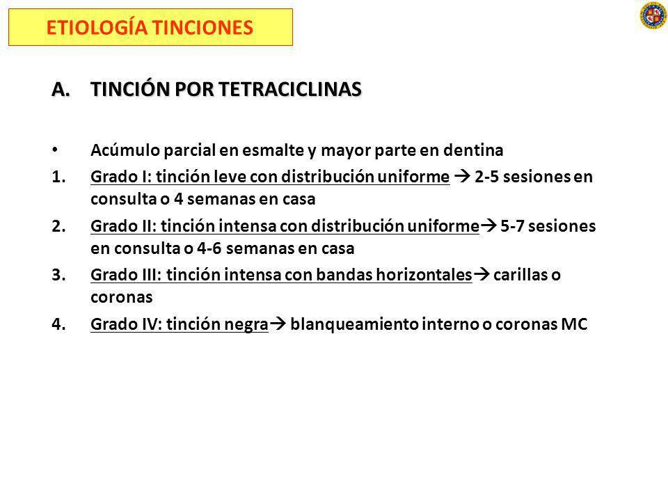 TINCIÓN POR TETRACICLINAS