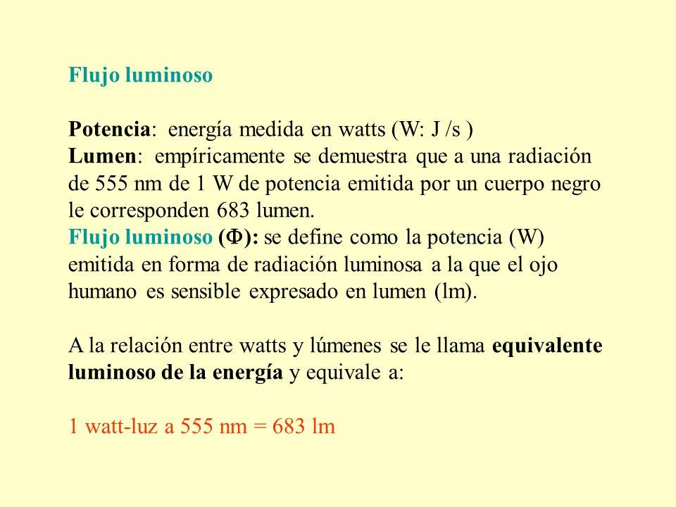 Flujo luminoso Potencia: energía medida en watts (W: J /s )