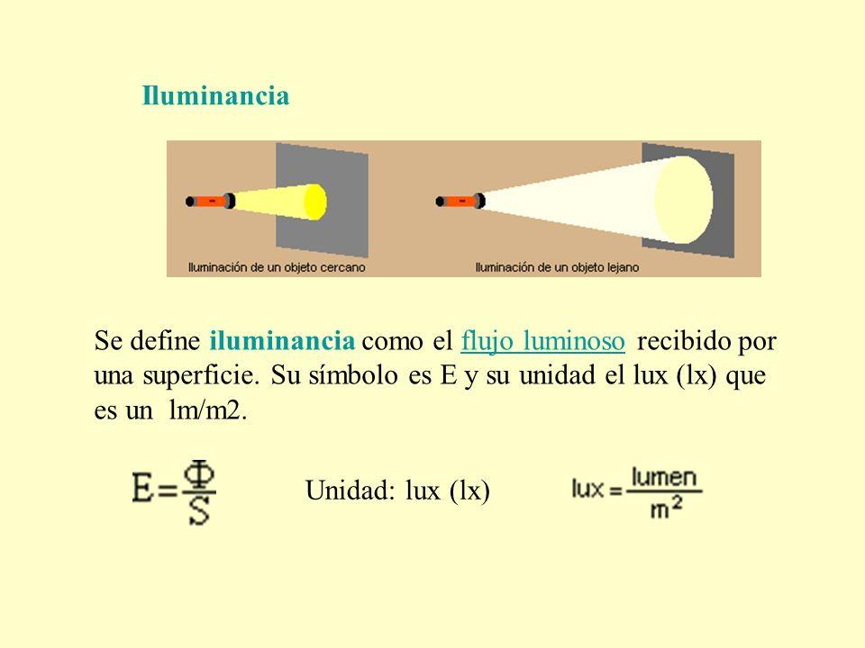Iluminancia Se define iluminancia como el flujo luminoso recibido por una superficie. Su símbolo es E y su unidad el lux (lx) que es un lm/m2.