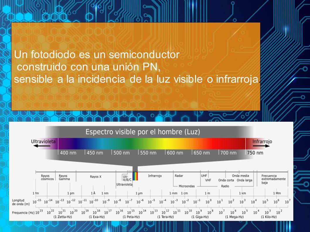 Un fotodiodo es un semiconductor
