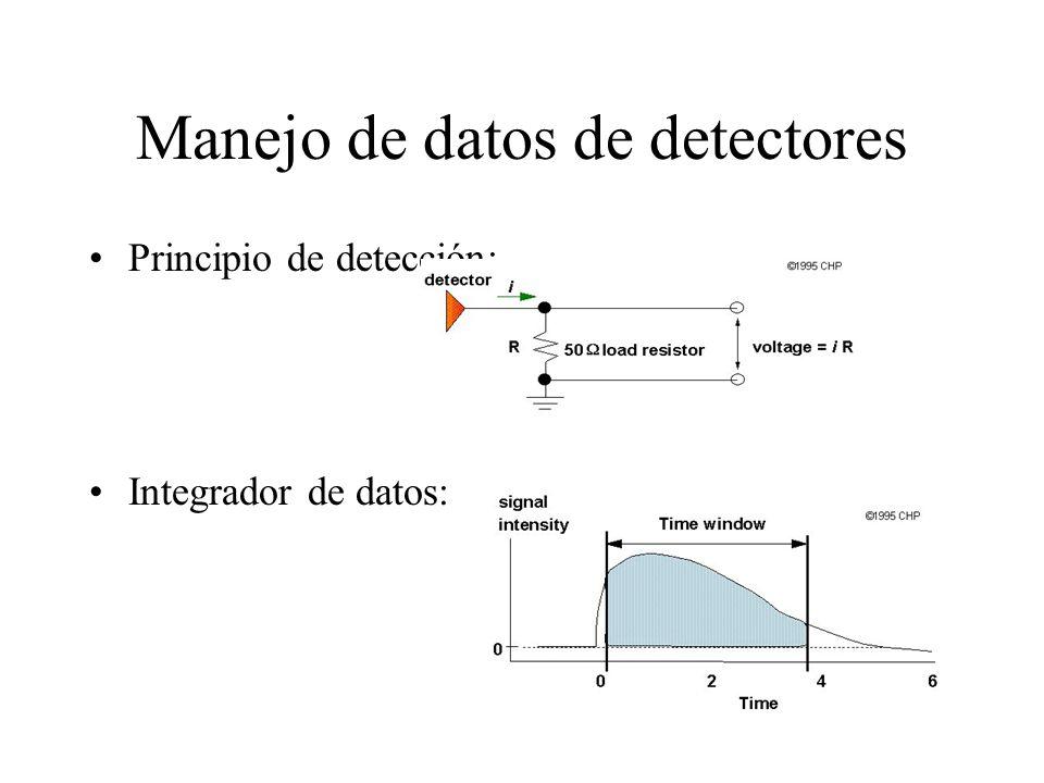 Manejo de datos de detectores