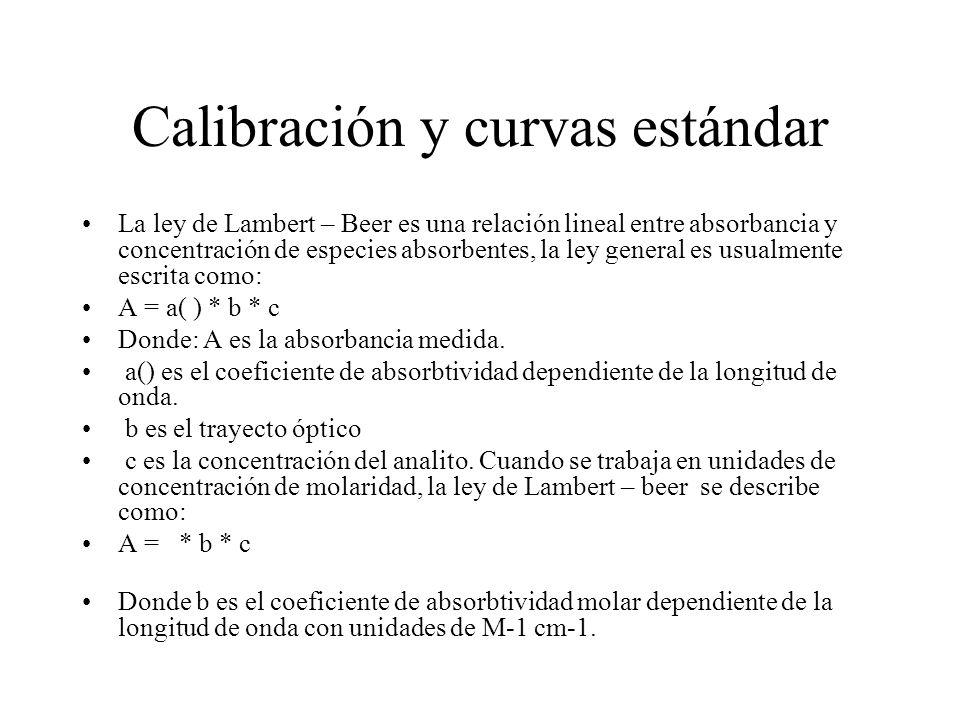 Calibración y curvas estándar
