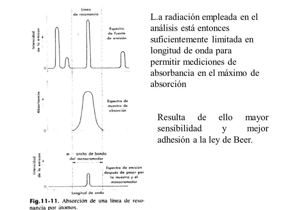 L.a radiación empleada en el análisis está entonces suficientemente limitada en longitud de onda para permitir mediciones de absorbancia en el máximo de absorción