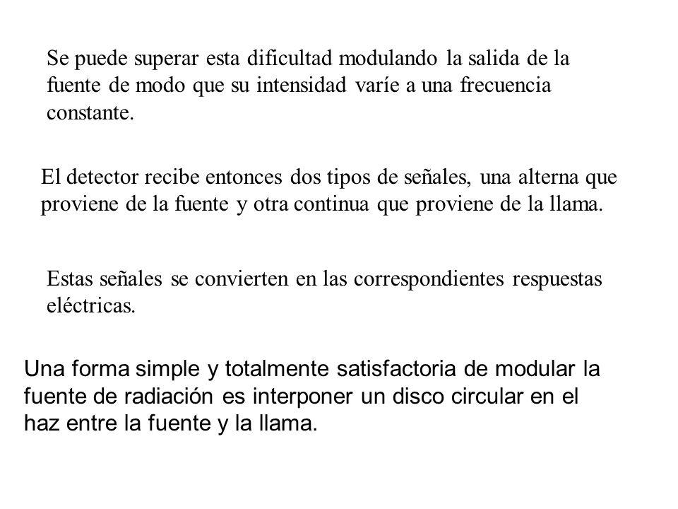 Se puede superar esta dificultad modulando la salida de la fuente de modo que su intensidad varíe a una frecuencia constante.