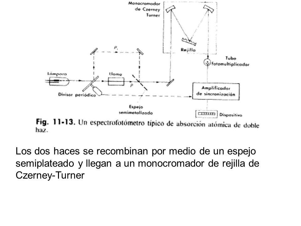 Los dos haces se recombinan por medio de un espejo semiplateado y llegan a un monocromador de rejilla de Czerney-Turner