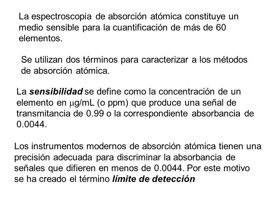 La espectroscopia de absorción atómica constituye un medio sensible para la cuantificación de más de 60 elementos.