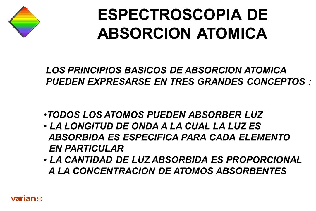 ESPECTROSCOPIA DE ABSORCION ATOMICA