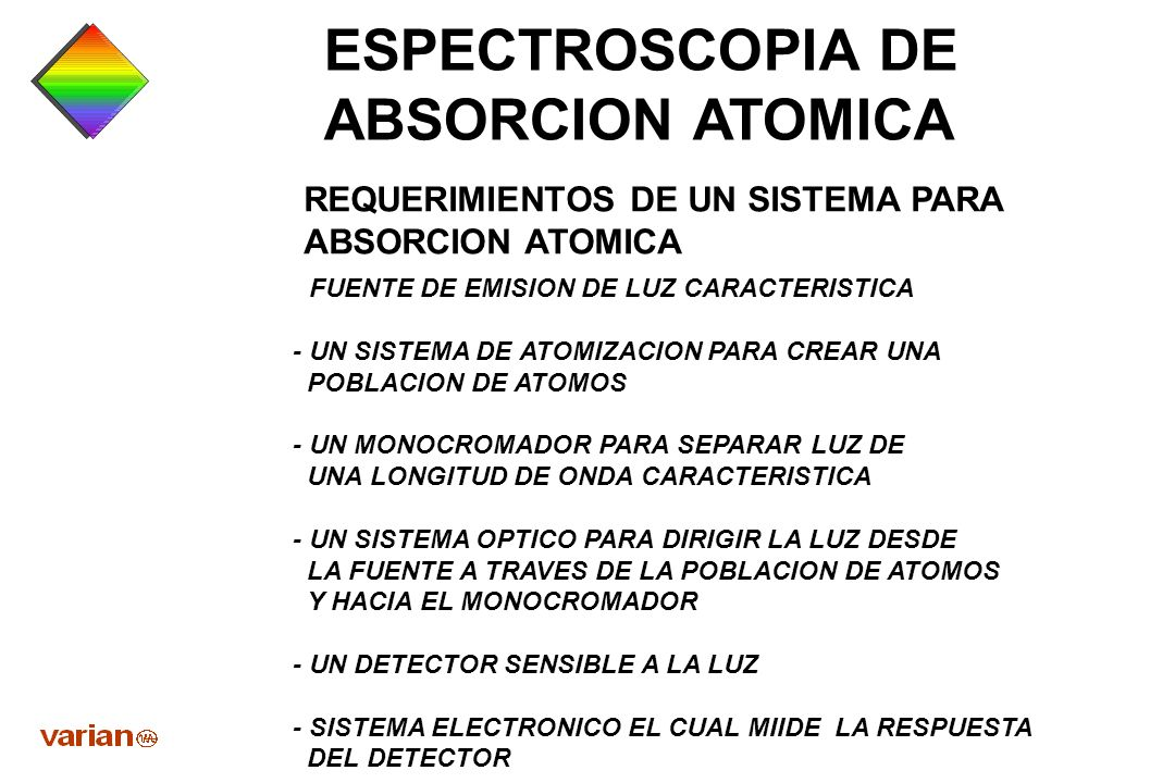 ESPECTROSCOPIA DE ABSORCION ATOMICA REQUERIMIENTOS DE UN SISTEMA PARA