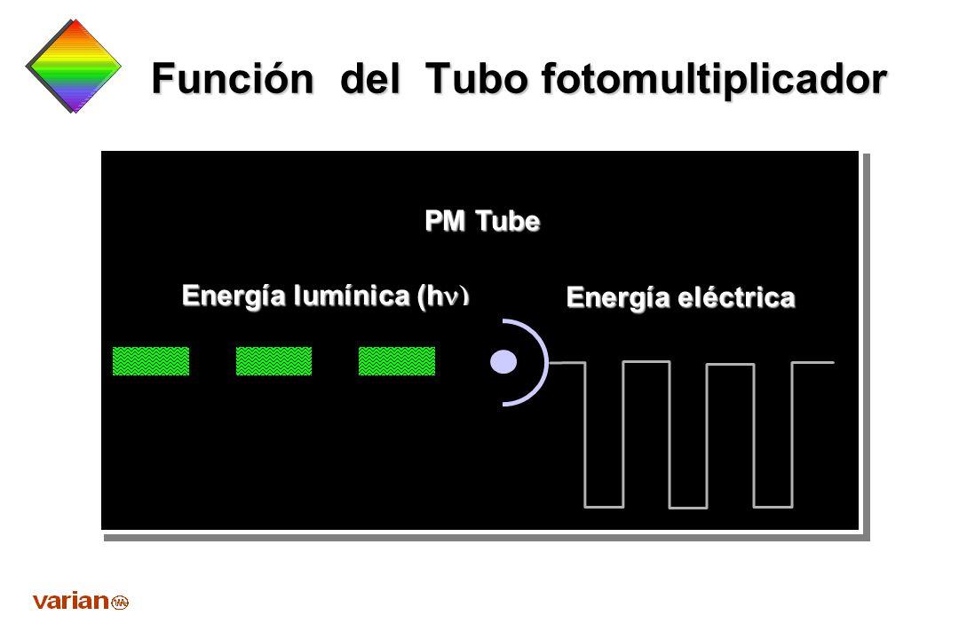 Función del Tubo fotomultiplicador