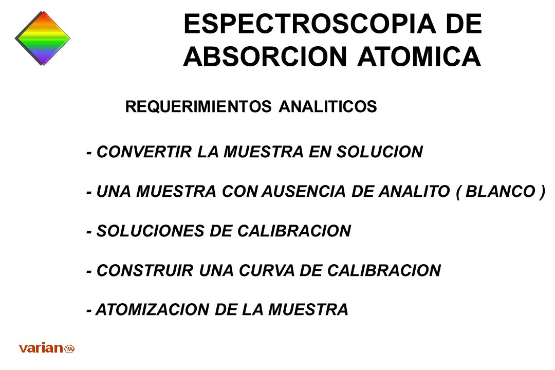 ESPECTROSCOPIA DE ABSORCION ATOMICA REQUERIMIENTOS ANALITICOS