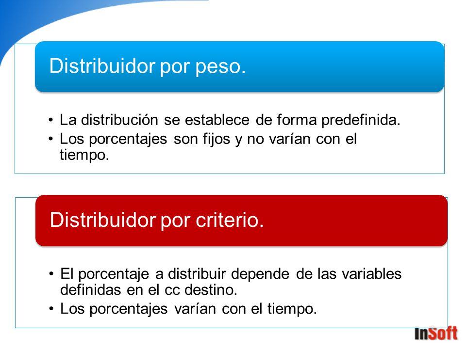 Distribuidor por criterio.