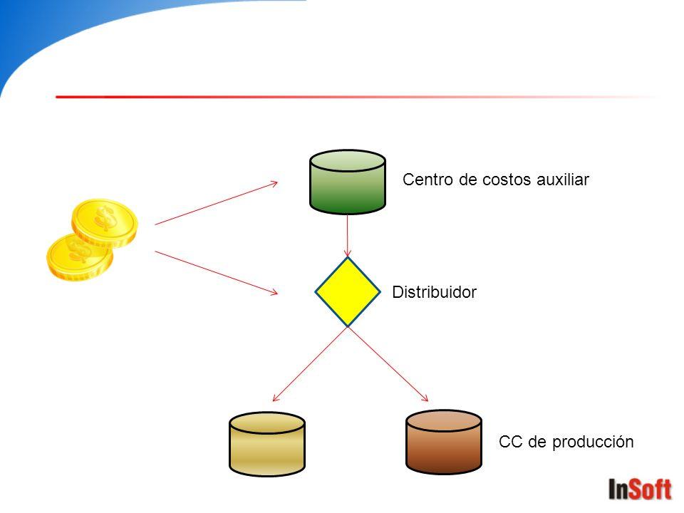 Centro de costos auxiliar
