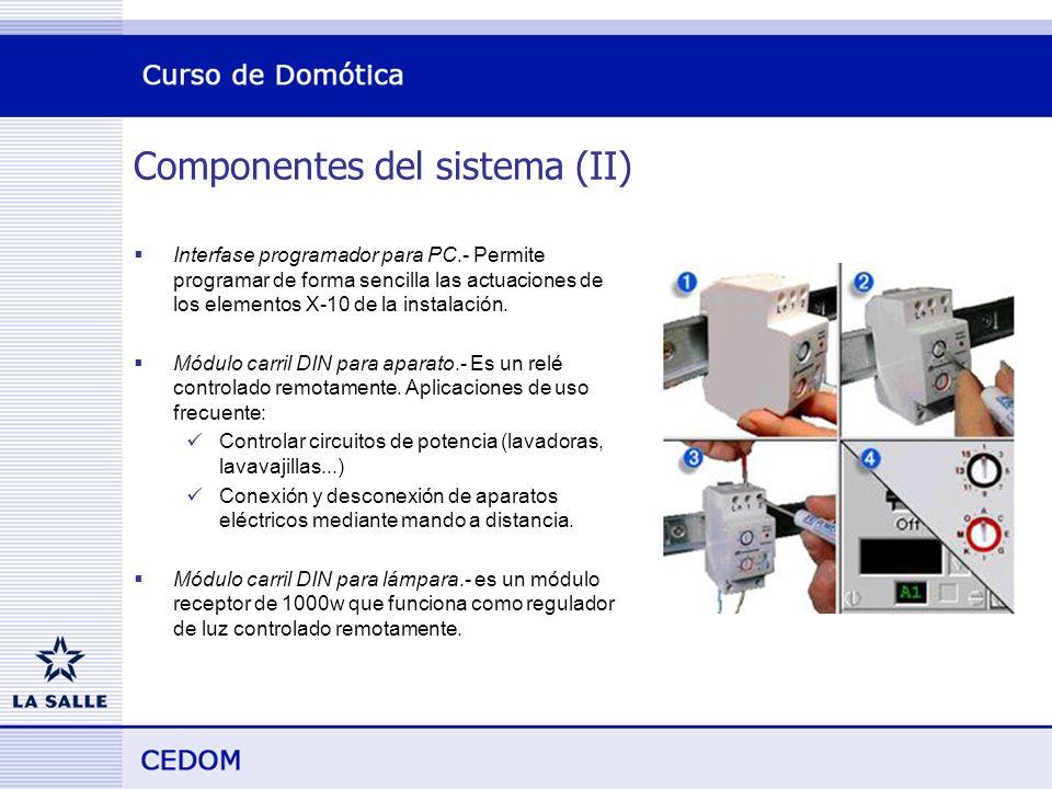 Componentes del sistema (II)