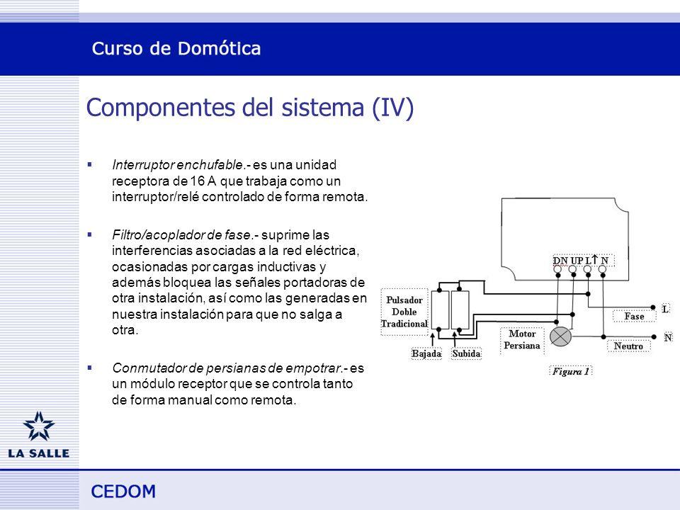 Componentes del sistema (IV)