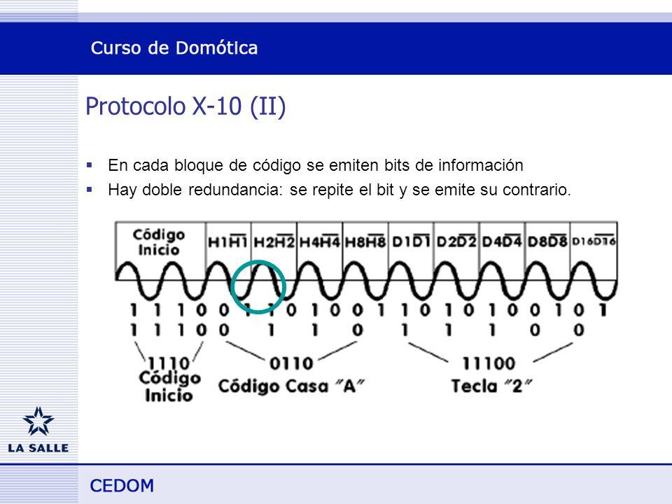 Protocolo X-10 (II) En cada bloque de código se emiten bits de información.