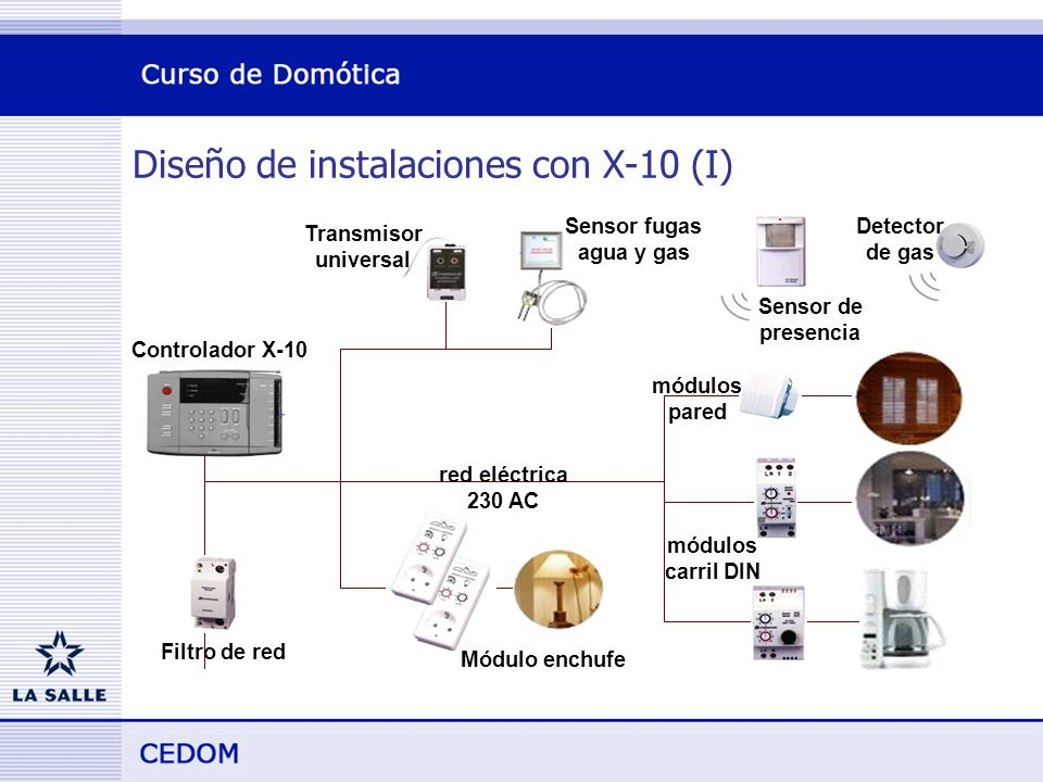 Diseño de instalaciones con X-10 (I)