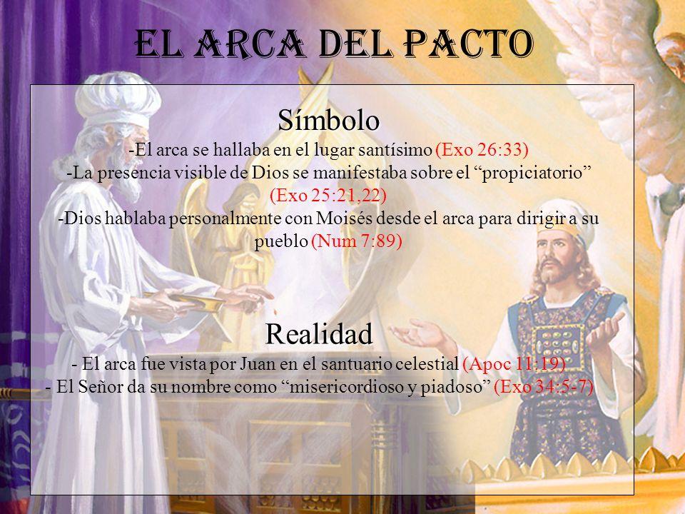 El Arca del Pacto Símbolo Realidad