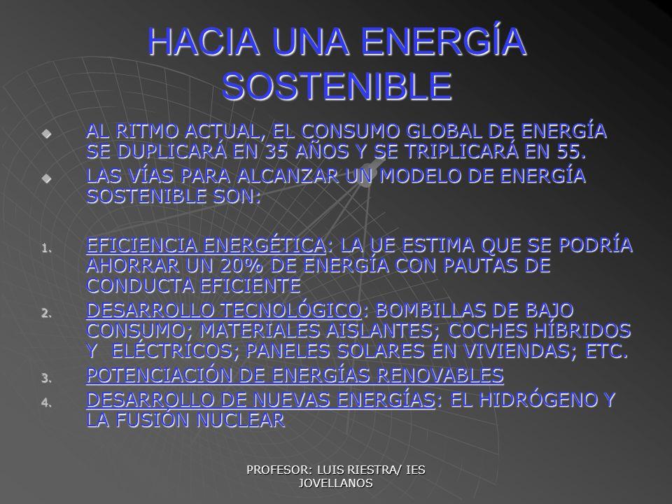HACIA UNA ENERGÍA SOSTENIBLE