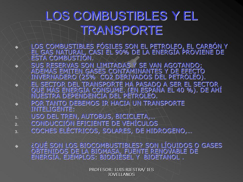 LOS COMBUSTIBLES Y EL TRANSPORTE