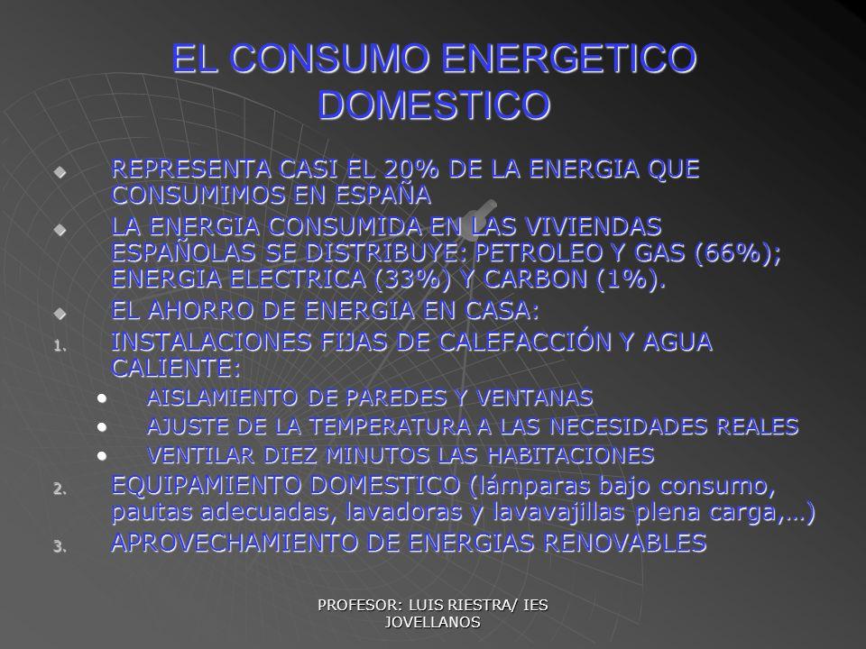 EL CONSUMO ENERGETICO DOMESTICO