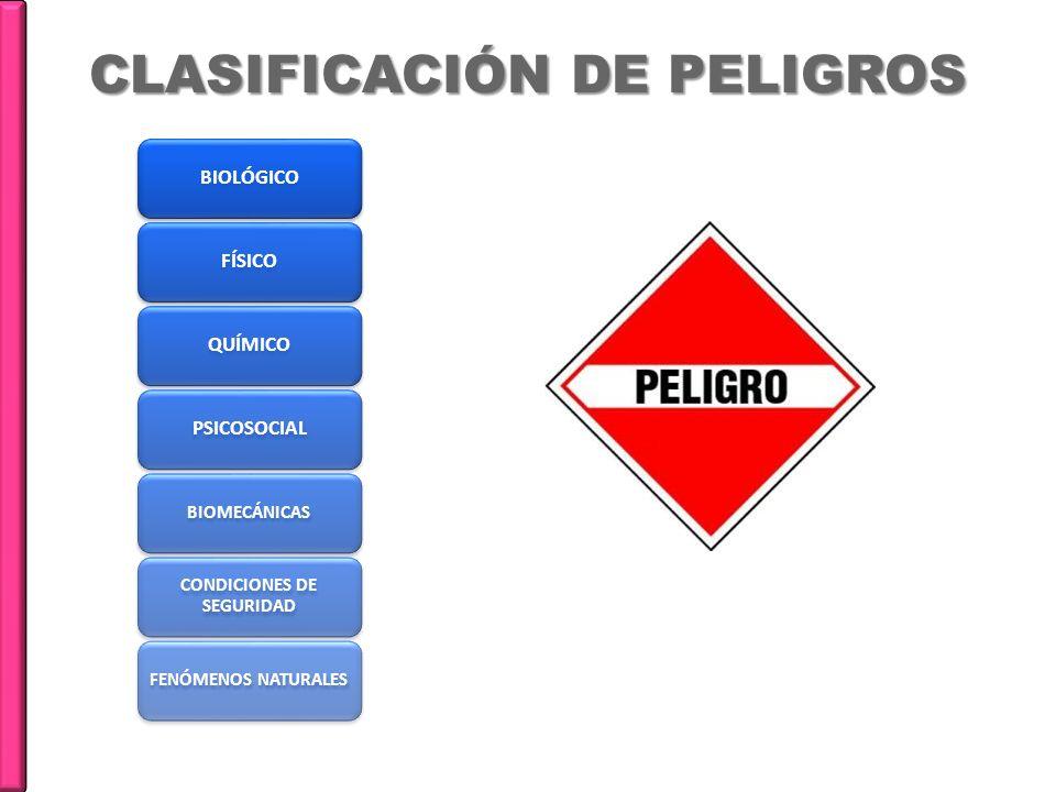 CLASIFICACIÓN DE PELIGROS