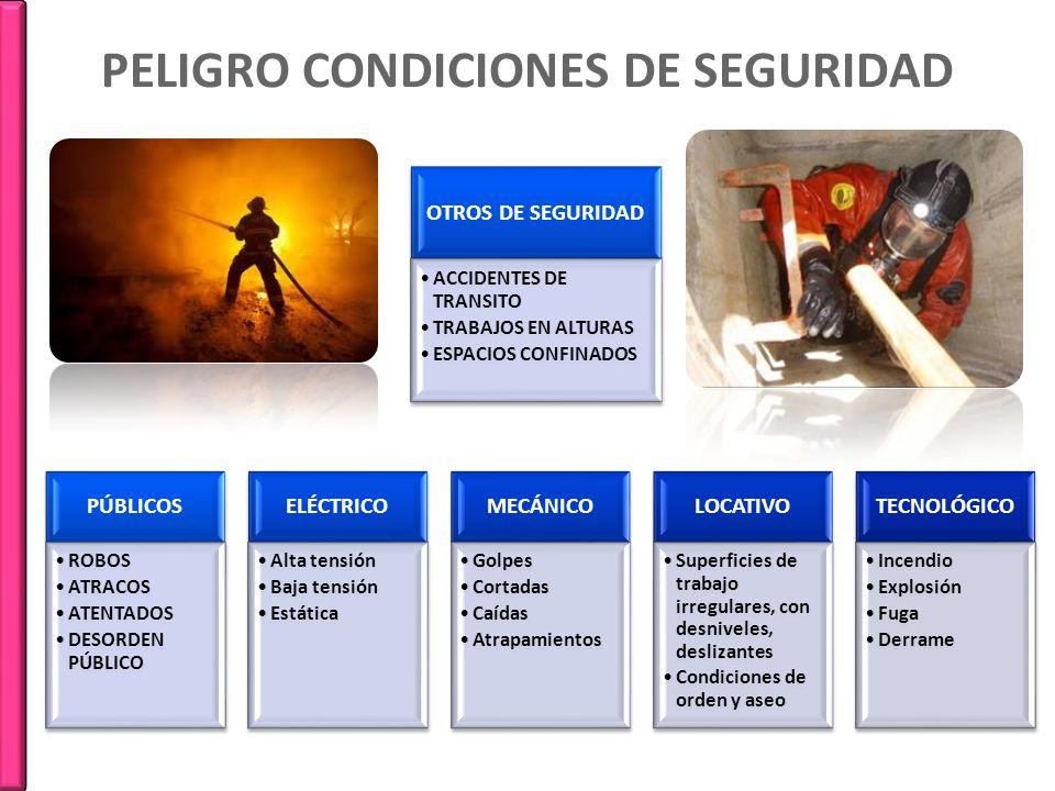 PELIGRO CONDICIONES DE SEGURIDAD